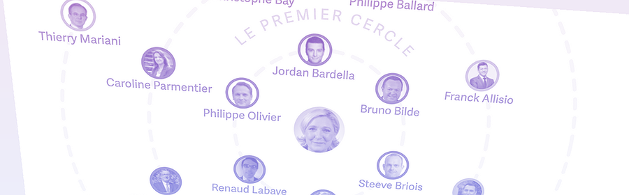 Présidentielle 2022: l'entourage de Marine Le Pen