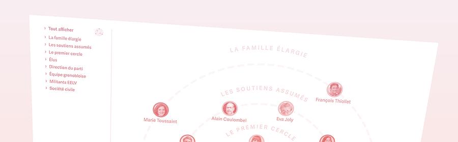 Capture d'écran de l'infographie