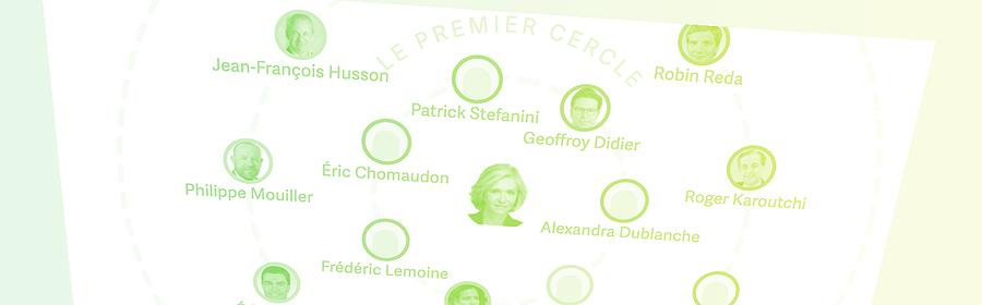 Présidentielle 2022: l'entourage de Valérie Pécresse